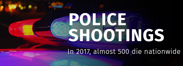 Police shootings